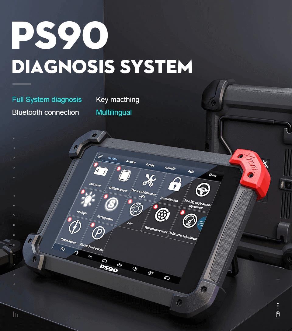 ps90 diagnosis system